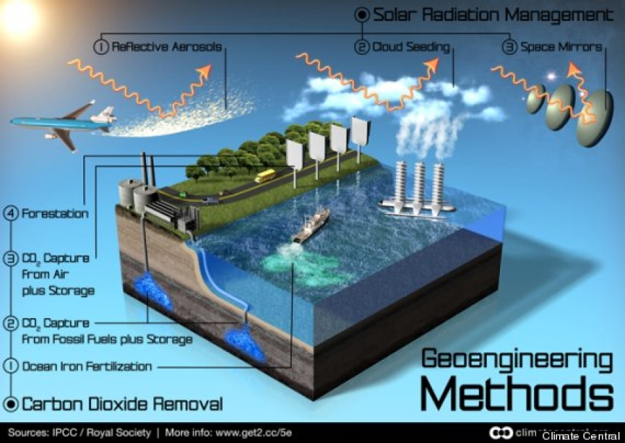 geoengineering_schemes